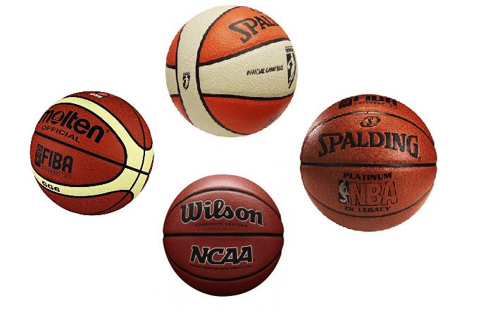 Meilleur Basketball