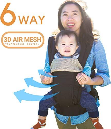 Porte-bébé ergonomique All Seasons 360 - 6 positions, allaitement facile, pas de ...